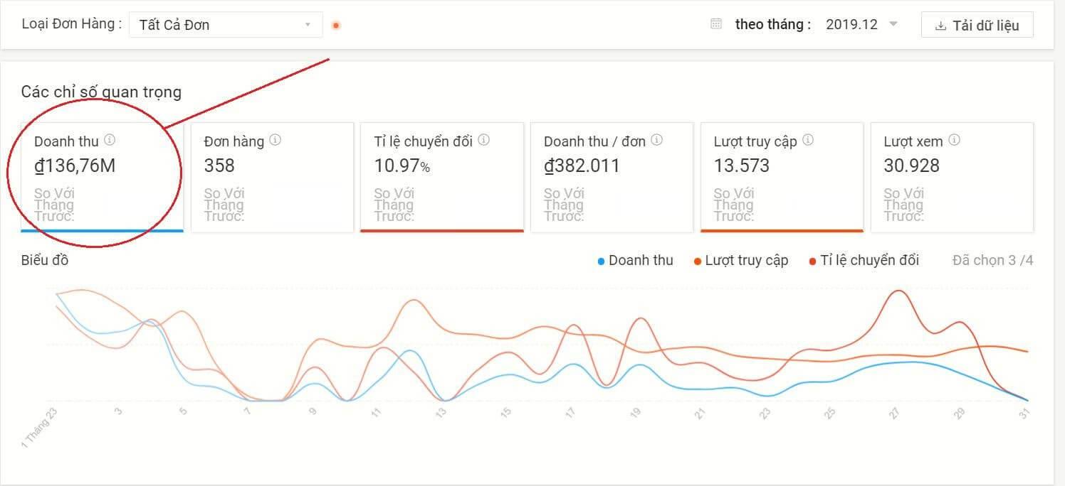 Khóa học SEO Google Maps 2020 - Tiếp cận trên 1000 khách hàng vào shop mỗi tháng với chi phí 0 đồng. Gia tăng doanh số từ 30-50 triệu 2