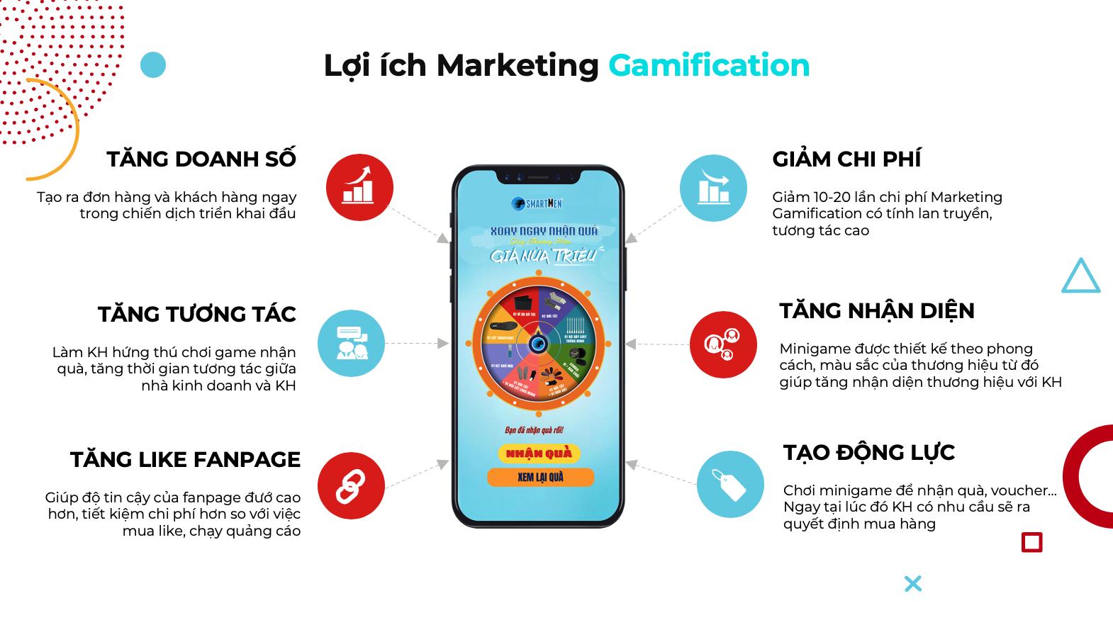 Khoá học Chatbot Gamification Master - Ứng dụng hệ thống tích hợp Chatbot & Gamification để tăng trưởng X2, X3 doanh số 2